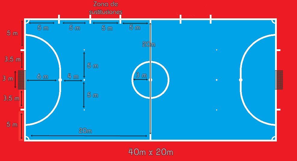 Mejor Balón Fútbol Sala Comparativa De Los Mejores Del 2021